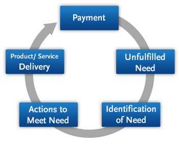 payment-circle-1